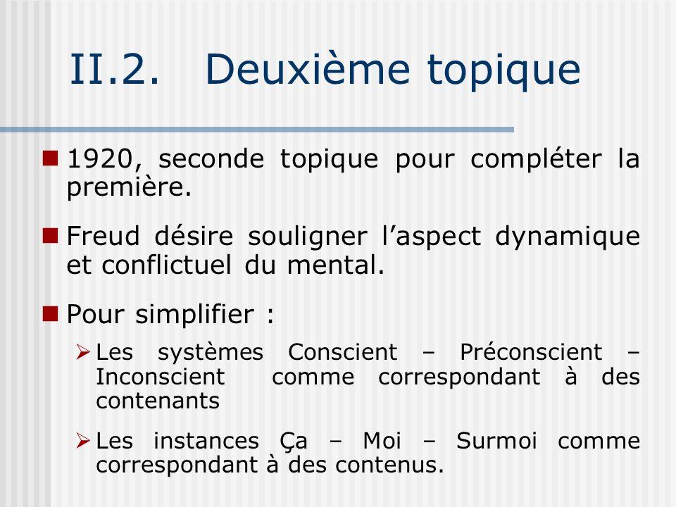 II.2.1.Le Ç a Le Ça correspond au réservoir pulsionnel.