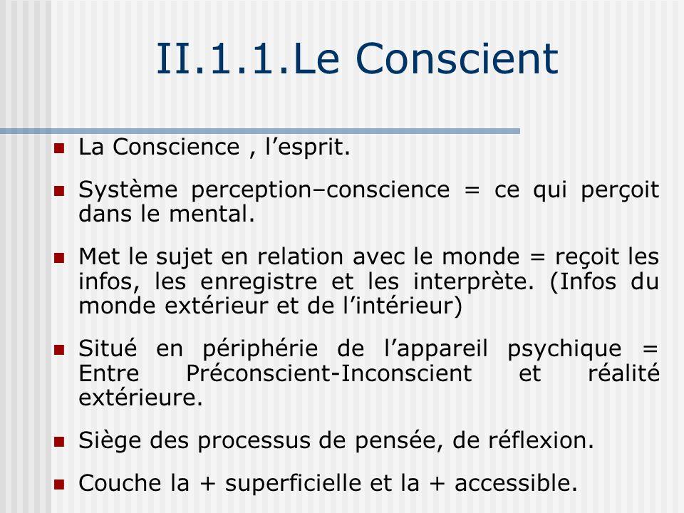 II.1.1.Le Conscient La Conscience, lesprit. Système perception–conscience = ce qui perçoit dans le mental. Met le sujet en relation avec le monde = re
