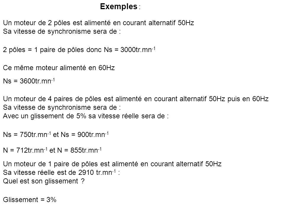 Exemples : Un moteur de 2 pôles est alimenté en courant alternatif 50Hz Sa vitesse de synchronisme sera de : 2 pôles = 1 paire de pôles donc Ns = 3000