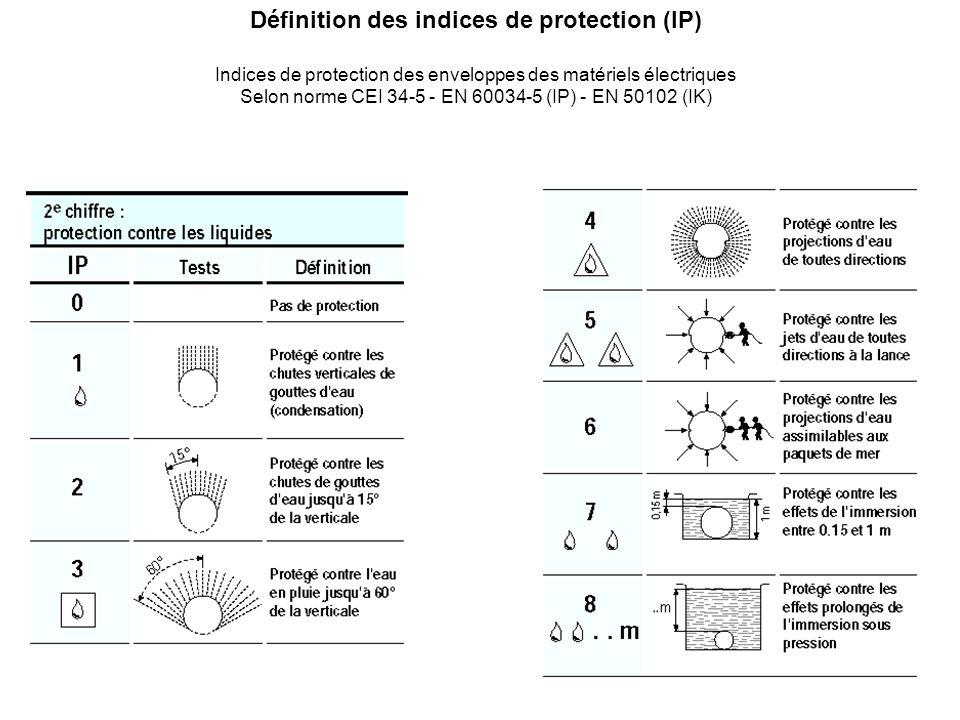 Définition des indices de protection (IP) Indices de protection des enveloppes des matériels électriques Selon norme CEI 34-5 - EN 60034-5 (IP) - EN 5
