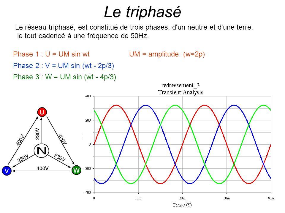 Phase 1 : U = UM sin wt UM = amplitude (w=2p) Le triphasé Le réseau triphasé, est constitué de trois phases, d'un neutre et d'une terre, le tout caden