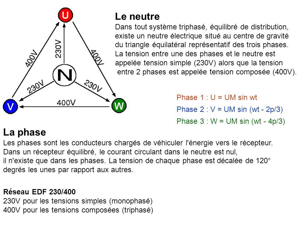 Le neutre Dans tout système triphasé, équilibré de distribution, existe un neutre électrique situé au centre de gravité du triangle équilatéral représ