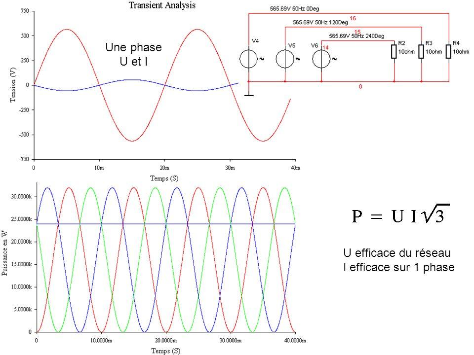 U efficace du réseau I efficace sur 1 phase Une phase U et I