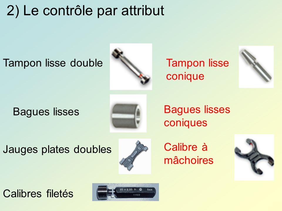 2) Le contrôle par attribut Tampon lisse double Tampon lisse conique Bagues lisses Bagues lisses coniques Jauges plates doubles Calibre à mâchoires Ca