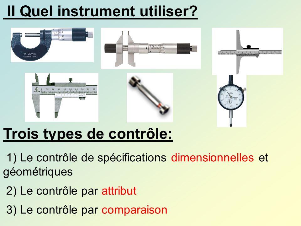 II Quel instrument utiliser? Trois types de contrôle: 1) Le contrôle de spécifications dimensionnelles et géométriques 2) Le contrôle par attribut 3)
