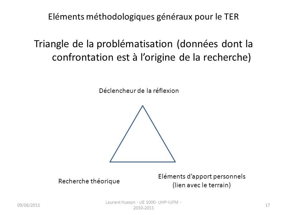 Eléments méthodologiques généraux pour le TER Triangle de la problématisation (données dont la confrontation est à lorigine de la recherche) Recherche
