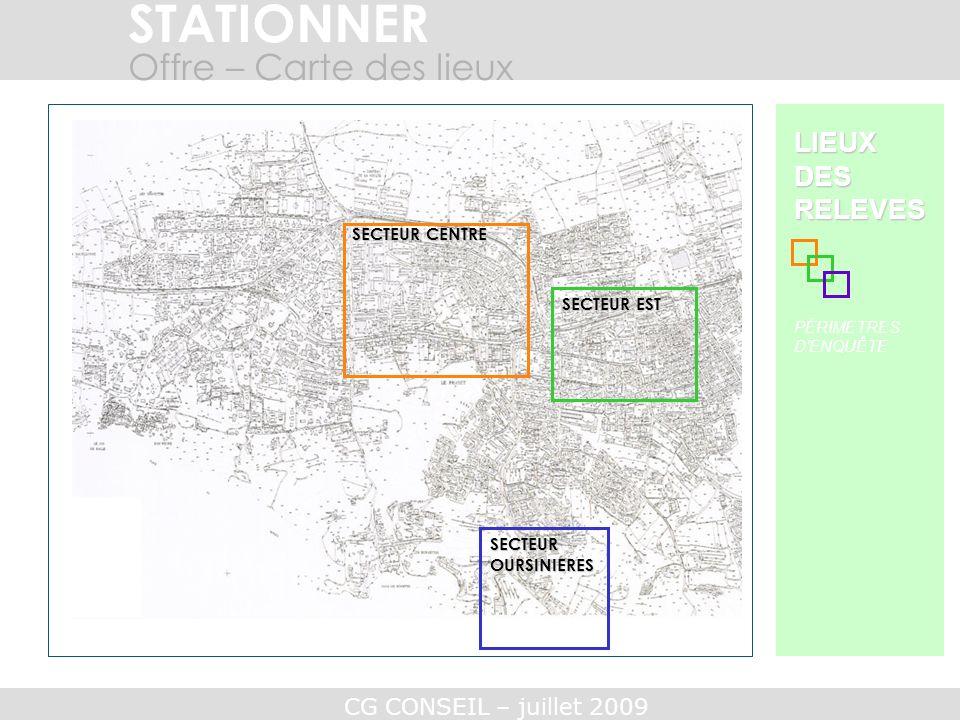 CG CONSEIL – juillet 2009 LIEUX DES RELEVES PÉRIMETRES DENQUÊTE STATIONNER Offre – Carte des lieux SECTEUR CENTRE SECTEUR EST SECTEUROURSINIERES