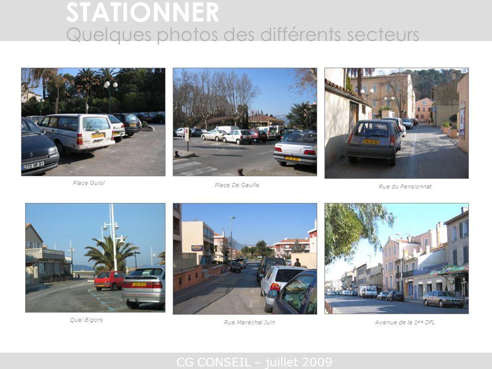CG CONSEIL – juillet 2009 STATIONNER Rue du Pensionnat Place Guiol Place De Gaulle Avenue de la 1 ère DFL Quai Bigors Rue Maréchal Juin Quelques photo