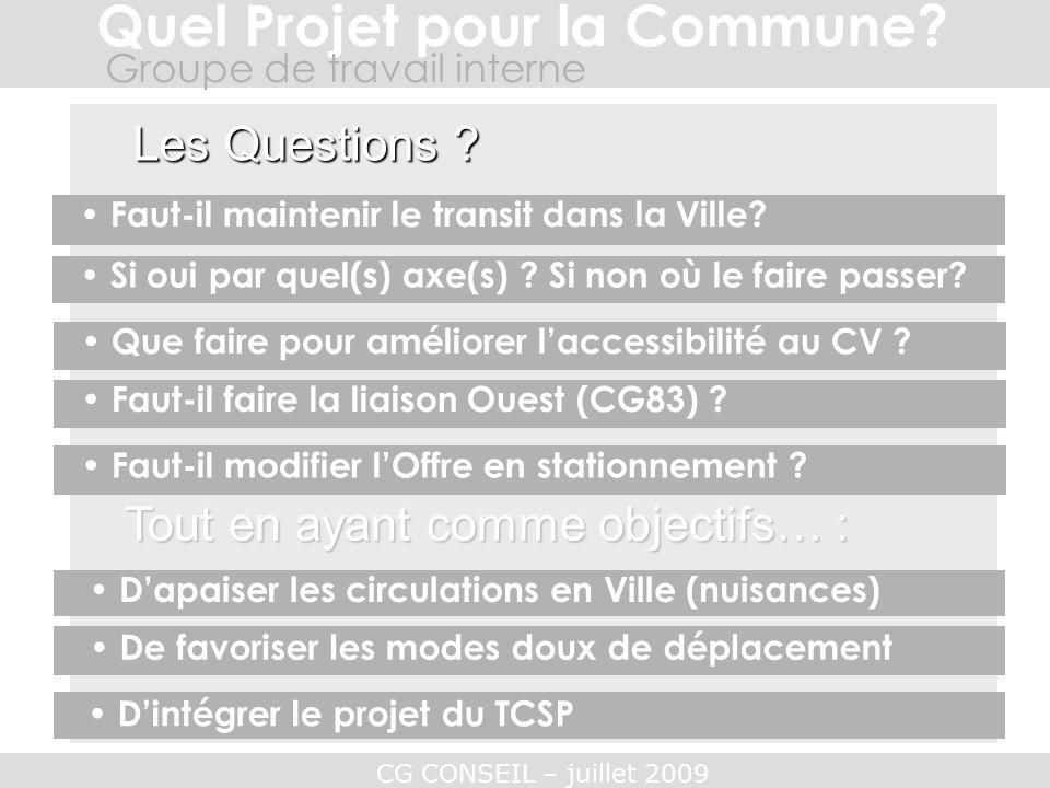CG CONSEIL – juillet 2009 Quel Projet pour la Commune? Groupe de travail interne Les Questions ? Faut-il maintenir le transit dans la Ville? Que faire