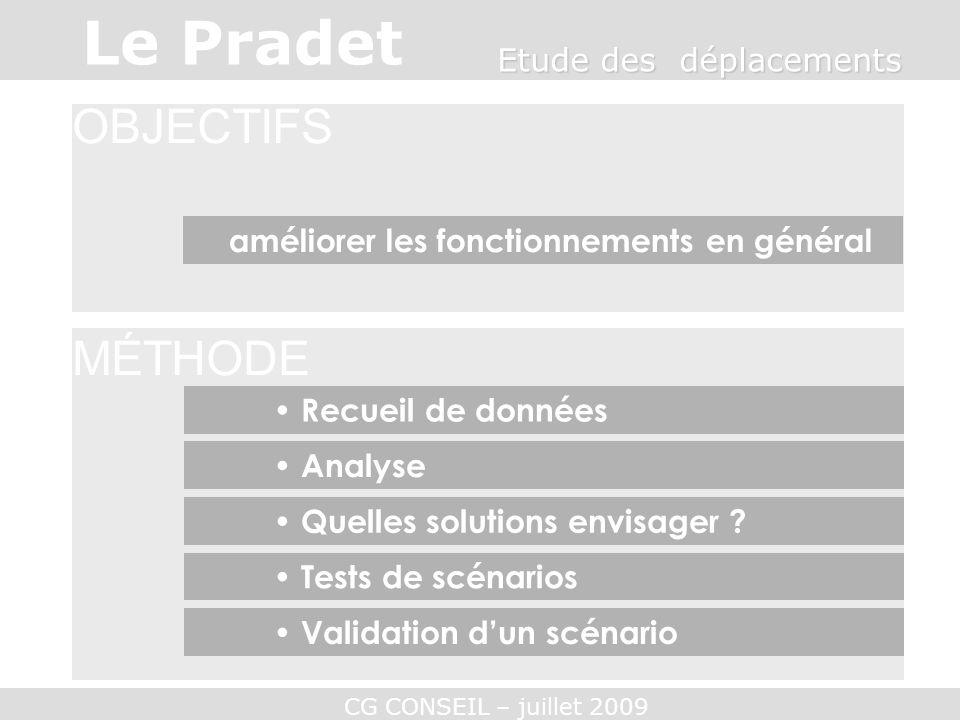 CG CONSEIL – juillet 2009 OBJECTIFS améliorer les fonctionnements en général MÉTHODE Recueil de données Analyse Quelles solutions envisager ? Tests de