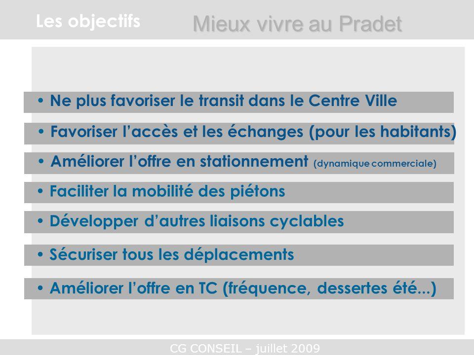 CG CONSEIL – juillet 2009 Les objectifs Mieux vivre au Pradet Favoriser laccès et les échanges (pour les habitants) Ne plus favoriser le transit dans