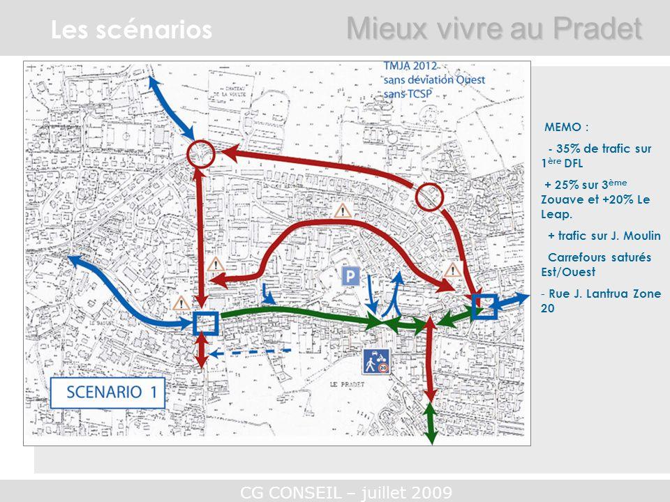 CG CONSEIL – juillet 2009 Les scénarios Mieux vivre au Pradet MEMO : - 35% de trafic sur 1 ère DFL + 25% sur 3 ème Zouave et +20% Le Leap. + trafic su