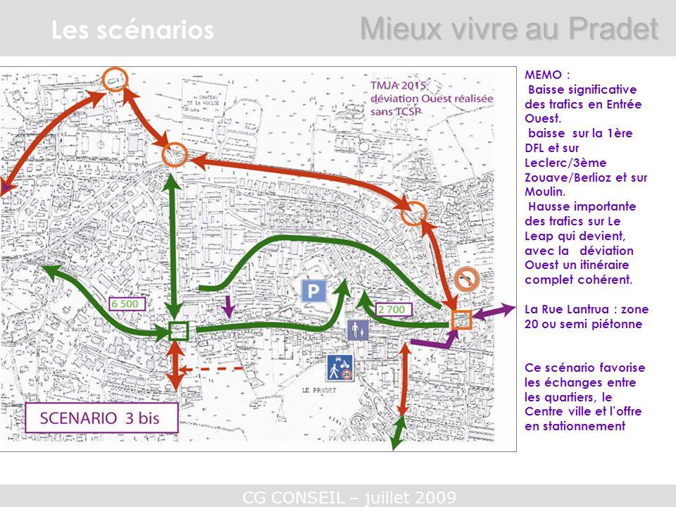 CG CONSEIL – juillet 2009 Les scénarios Mieux vivre au Pradet MEMO : Baisse significative des trafics en Entrée Ouest. baisse sur la 1ère DFL et sur L