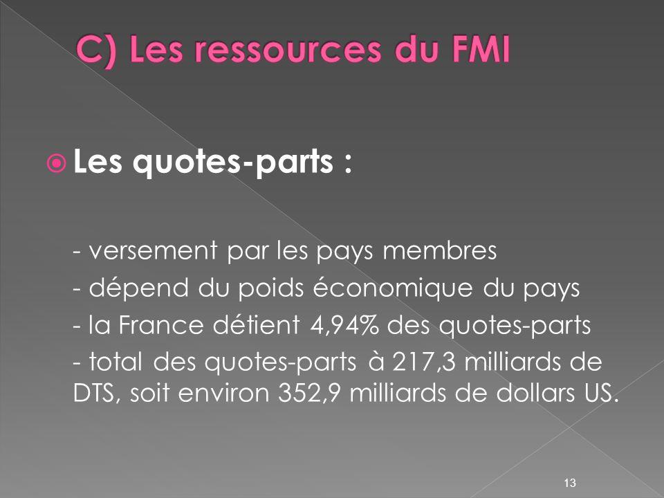 Les quotes-parts : - versement par les pays membres - dépend du poids économique du pays - la France détient 4,94% des quotes-parts - total des quotes-parts à 217,3 milliards de DTS, soit environ 352,9 milliards de dollars US.