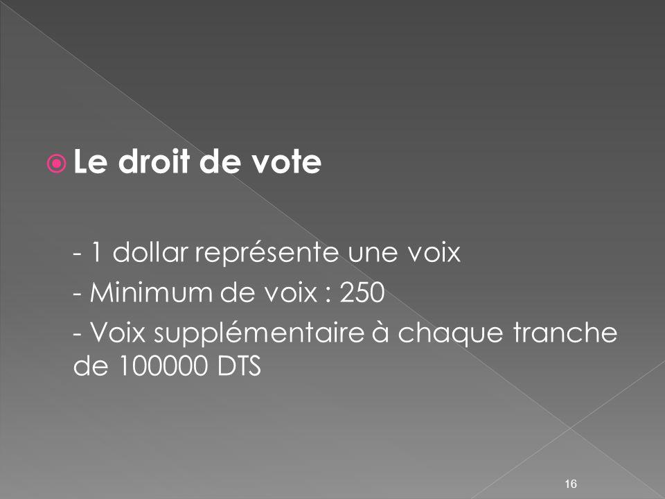 Le droit de vote - 1 dollar représente une voix - Minimum de voix : 250 - Voix supplémentaire à chaque tranche de 100000 DTS 16
