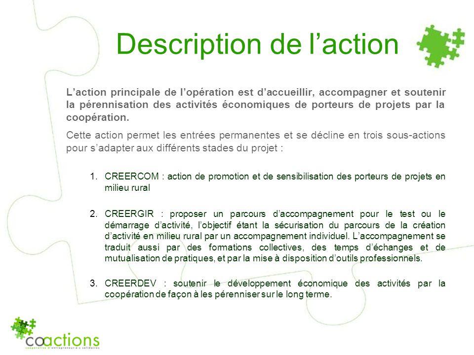 Description de laction Laction principale de lopération est daccueillir, accompagner et soutenir la pérennisation des activités économiques de porteur