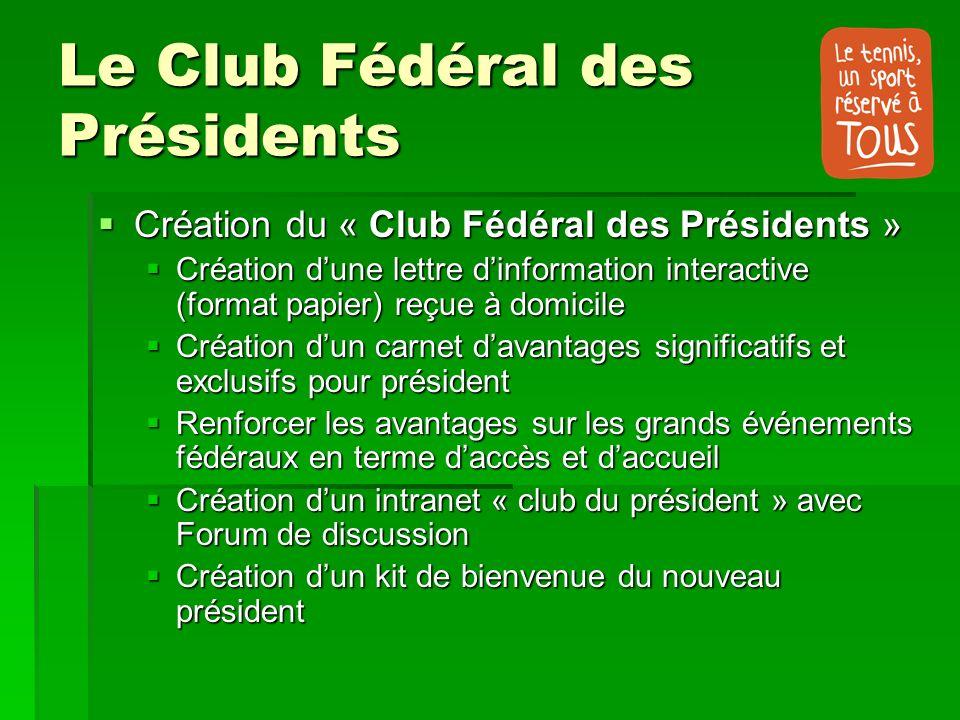 Le Club Fédéral des Présidents Création du « Club Fédéral des Présidents » Création du « Club Fédéral des Présidents » Création dune lettre dinformati
