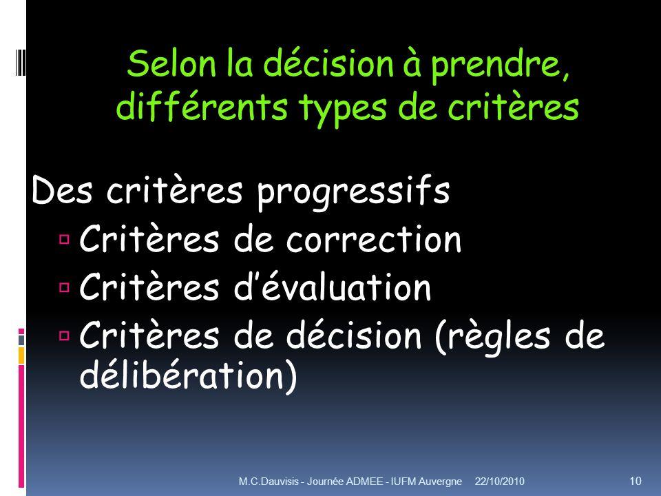 Selon la décision à prendre, différents types de critères Des critères progressifs Critères de correction Critères dévaluation Critères de décision (règles de délibération) 22/10/2010M.C.Dauvisis - Journée ADMEE - IUFM Auvergne 10