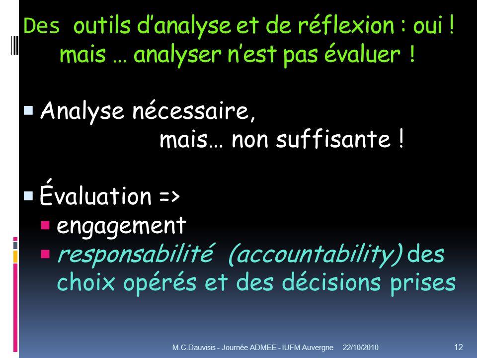 Des outils danalyse et de réflexion : oui ! mais … analyser nest pas évaluer ! Analyse nécessaire, mais… non suffisante ! Évaluation => engagement res