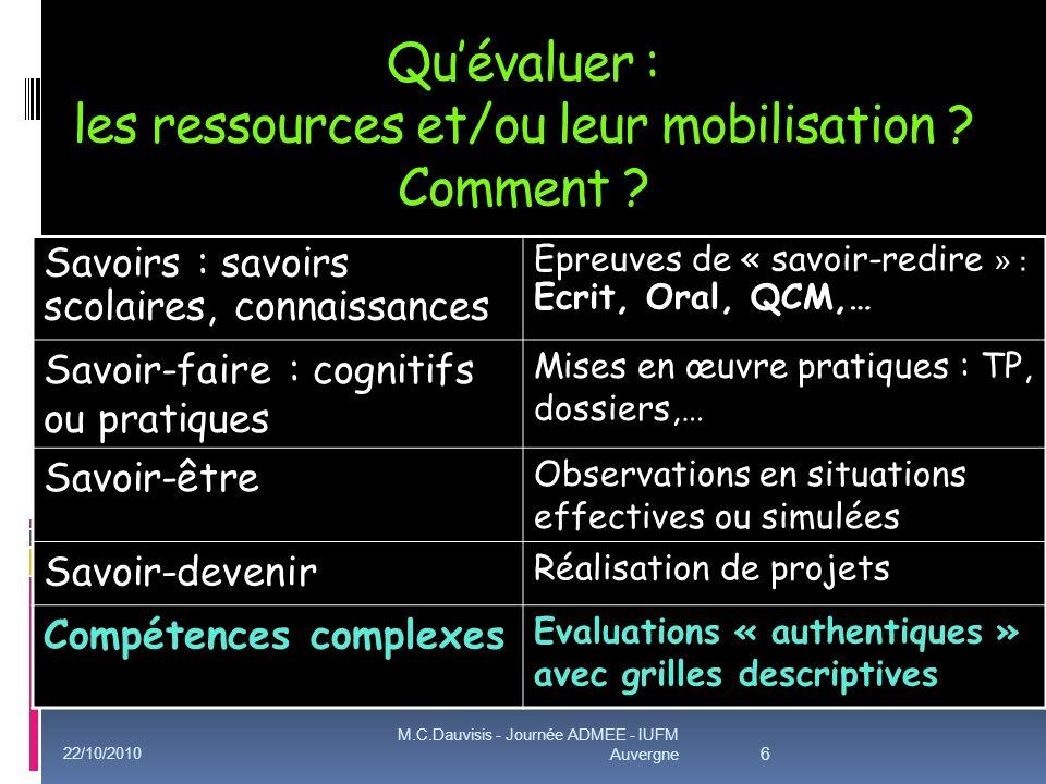 Quévaluer : les ressources et/ou leur mobilisation ? Comment ? Savoirs : savoirs scolaires, connaissances Epreuves de « savoir-redire » : Ecrit, Oral,
