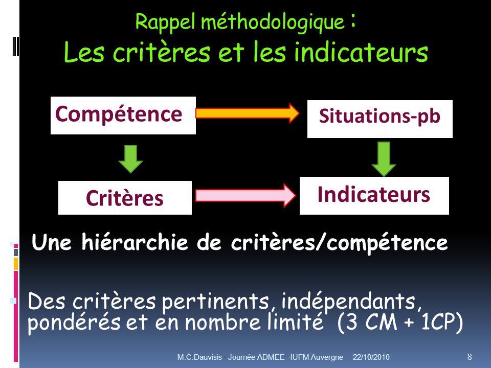 Rappel méthodologique : Les critères et les indicateurs Une hiérarchie de critères/compétence Des critères pertinents, indépendants, pondérés et en no