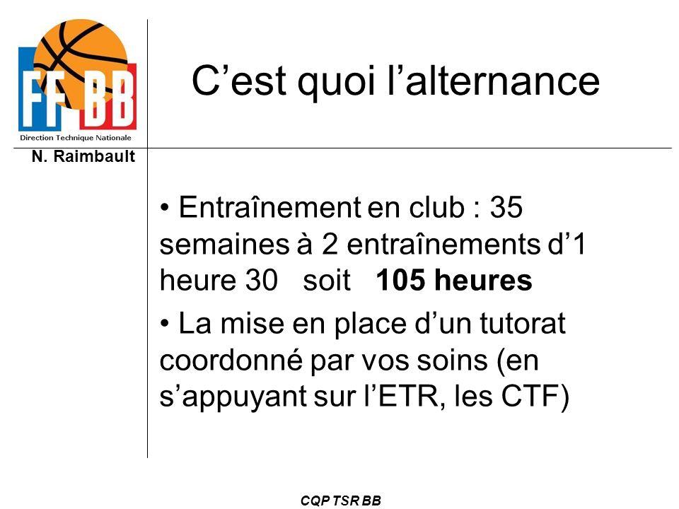 N. Raimbault CQP TSR BB Cest quoi lalternance Entraînement en club : 35 semaines à 2 entraînements d1 heure 30 soit 105 heures La mise en place dun tu