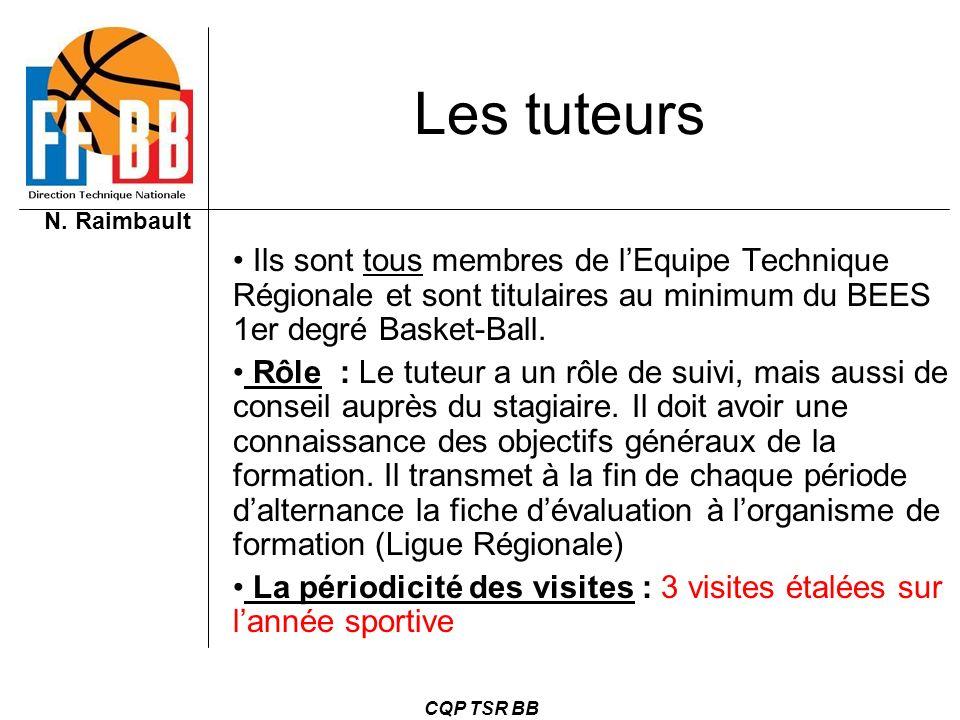 N. Raimbault CQP TSR BB Les tuteurs Ils sont tous membres de lEquipe Technique Régionale et sont titulaires au minimum du BEES 1er degré Basket-Ball.