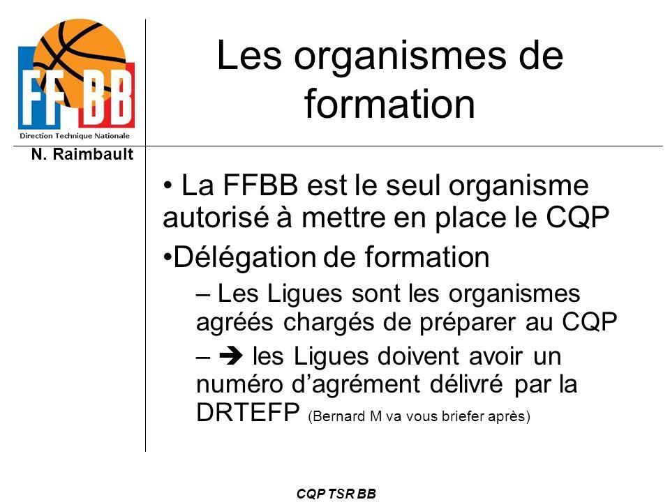 N. Raimbault CQP TSR BB Les organismes de formation La FFBB est le seul organisme autorisé à mettre en place le CQP Délégation de formation – Les Ligu