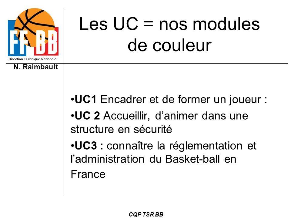 N. Raimbault CQP TSR BB Les UC = nos modules de couleur UC1 Encadrer et de former un joueur : UC 2 Accueillir, danimer dans une structure en sécurité