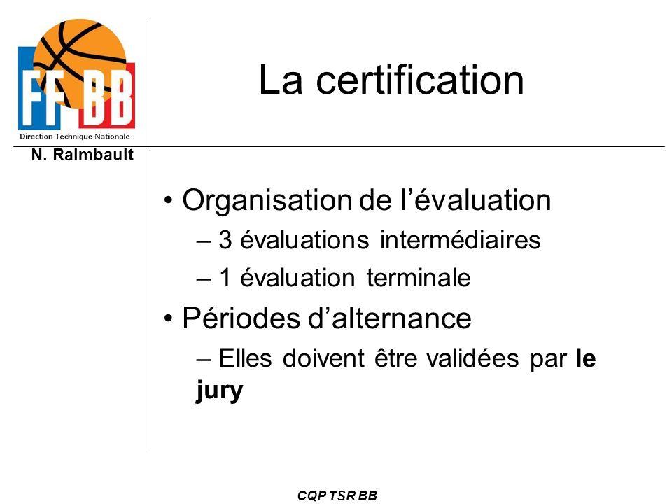 N. Raimbault CQP TSR BB La certification Organisation de lévaluation – 3 évaluations intermédiaires – 1 évaluation terminale Périodes dalternance – El