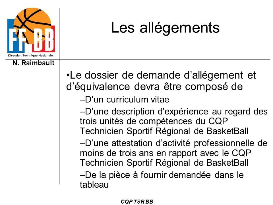 N. Raimbault CQP TSR BB Le dossier de demande dallégement et déquivalence devra être composé de –Dun curriculum vitae –Dune description dexpérience au