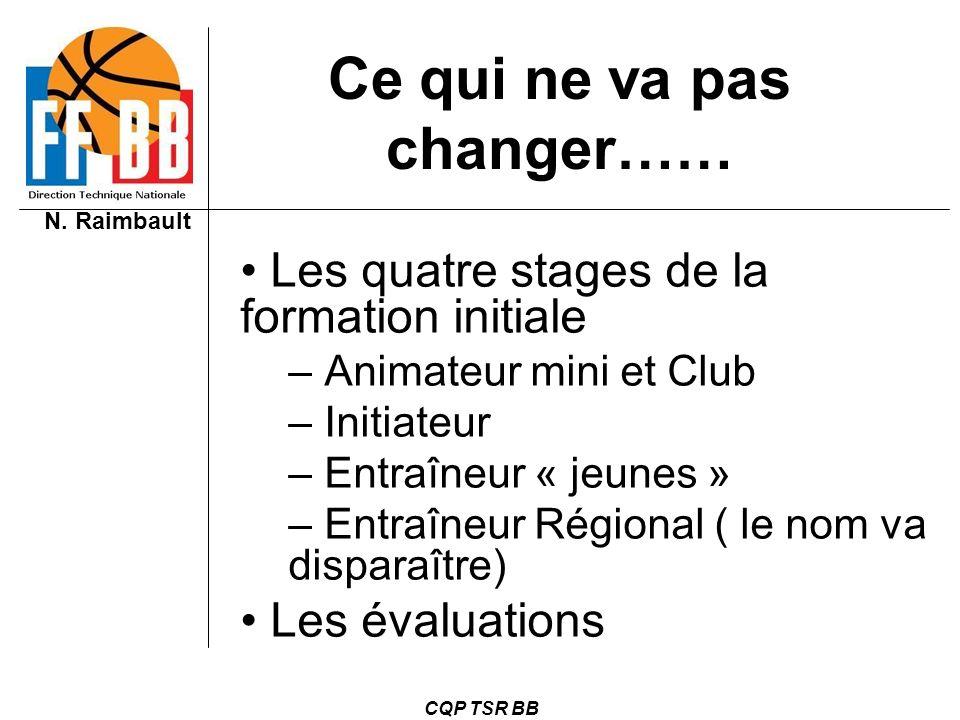 N. Raimbault CQP TSR BB Ce qui ne va pas changer…… Les quatre stages de la formation initiale – Animateur mini et Club – Initiateur – Entraîneur « jeu