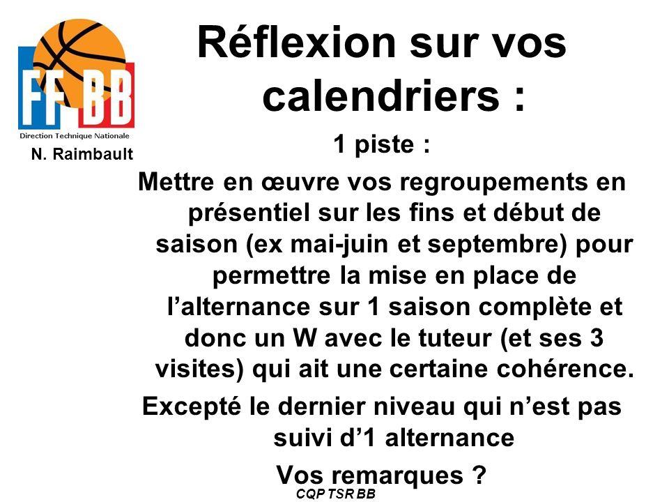 N. Raimbault CQP TSR BB Réflexion sur vos calendriers : 1 piste : Mettre en œuvre vos regroupements en présentiel sur les fins et début de saison (ex