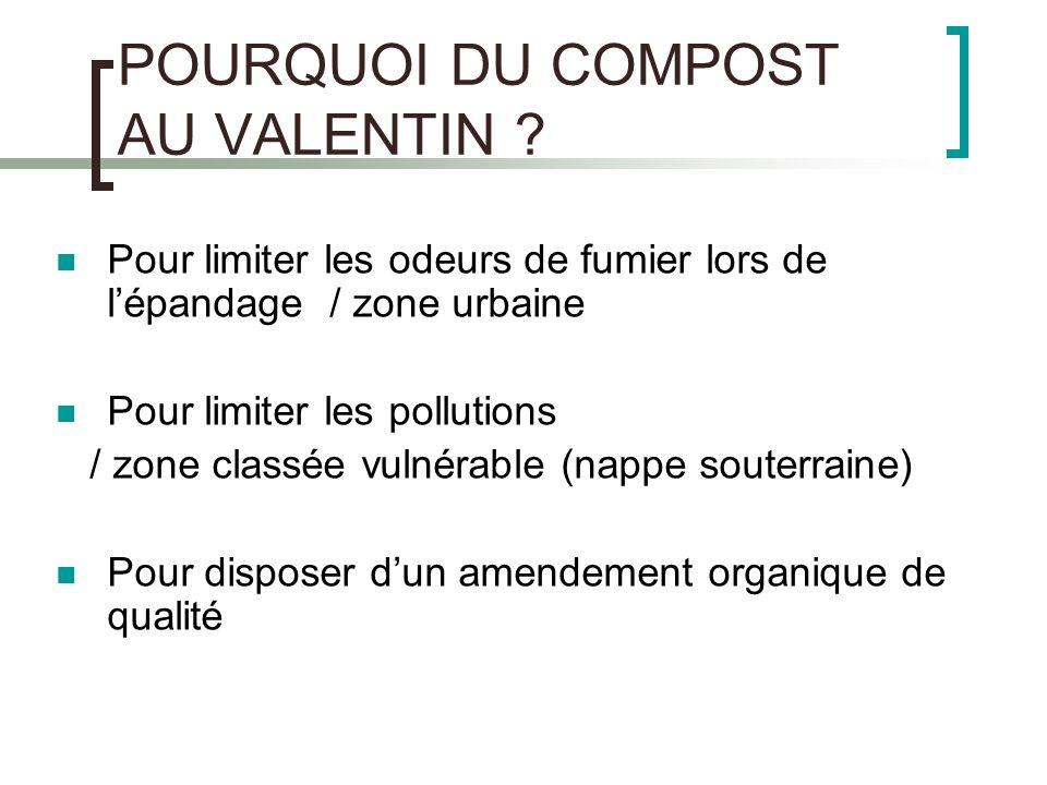 POURQUOI DU COMPOST AU VALENTIN ? Pour limiter les odeurs de fumier lors de lépandage / zone urbaine Pour limiter les pollutions / zone classée vulnér