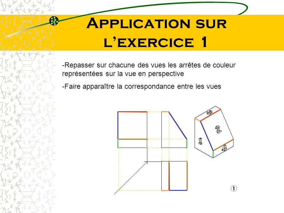 Application sur lexercice 1 -Repasser sur chacune des vues les arrêtes de couleur représentées sur la vue en perspective -Faire apparaître la correspo