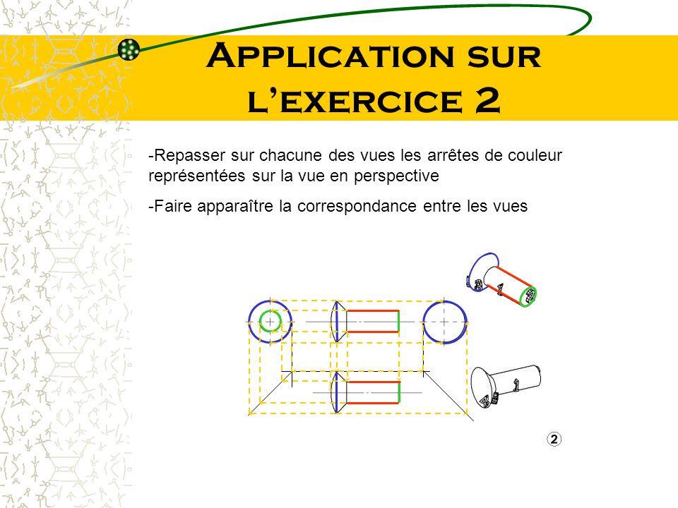 Application sur lexercice 2 -Repasser sur chacune des vues les arrêtes de couleur représentées sur la vue en perspective -Faire apparaître la correspo