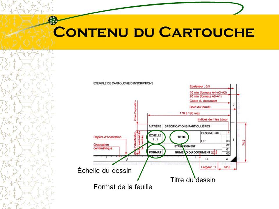 Contenu du Cartouche Échelle du dessin Format de la feuille Titre du dessin