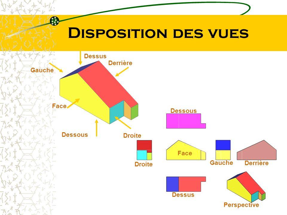 Disposition des vues Face Dessus Droite Gauche Derrière Dessous Face Dessous Droite Derrière Dessus Gauche Perspective