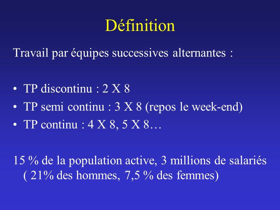 Définition Travail par équipes successives alternantes : TP discontinu : 2 X 8 TP semi continu : 3 X 8 (repos le week-end) TP continu : 4 X 8, 5 X 8…