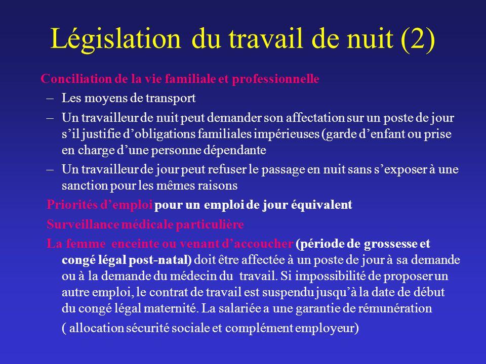 Législation du travail de nuit (2) Conciliation de la vie familiale et professionnelle –Les moyens de transport –Un travailleur de nuit peut demander