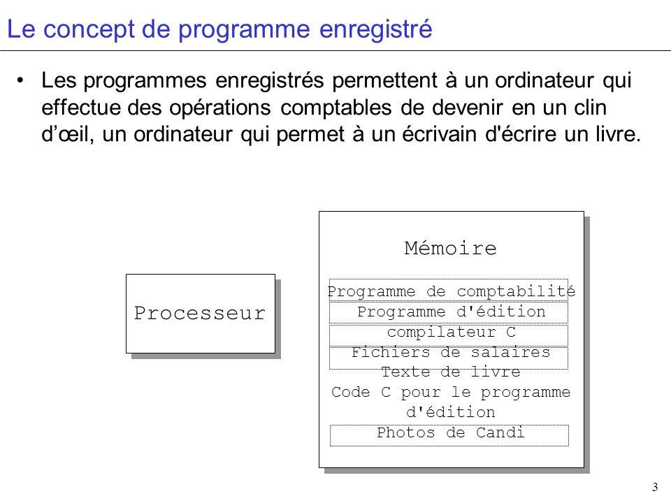 3 Le concept de programme enregistré Processeur Mémoire Programme de comptabilité Programme d'édition compilateur C Fichiers de salaires Texte de livr
