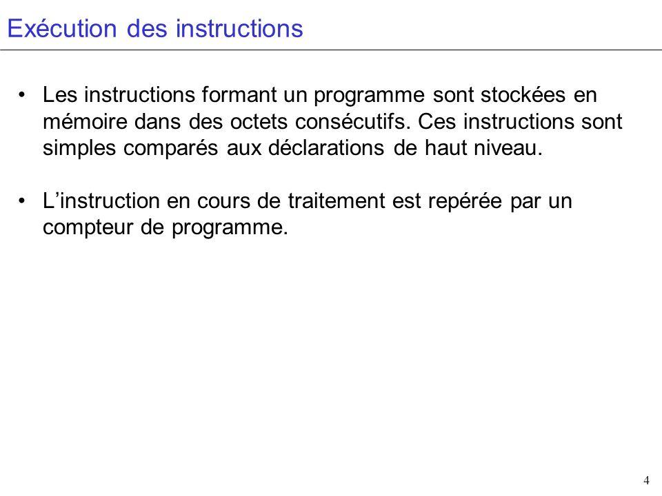 4 Exécution des instructions Les instructions formant un programme sont stockées en mémoire dans des octets consécutifs. Ces instructions sont simples
