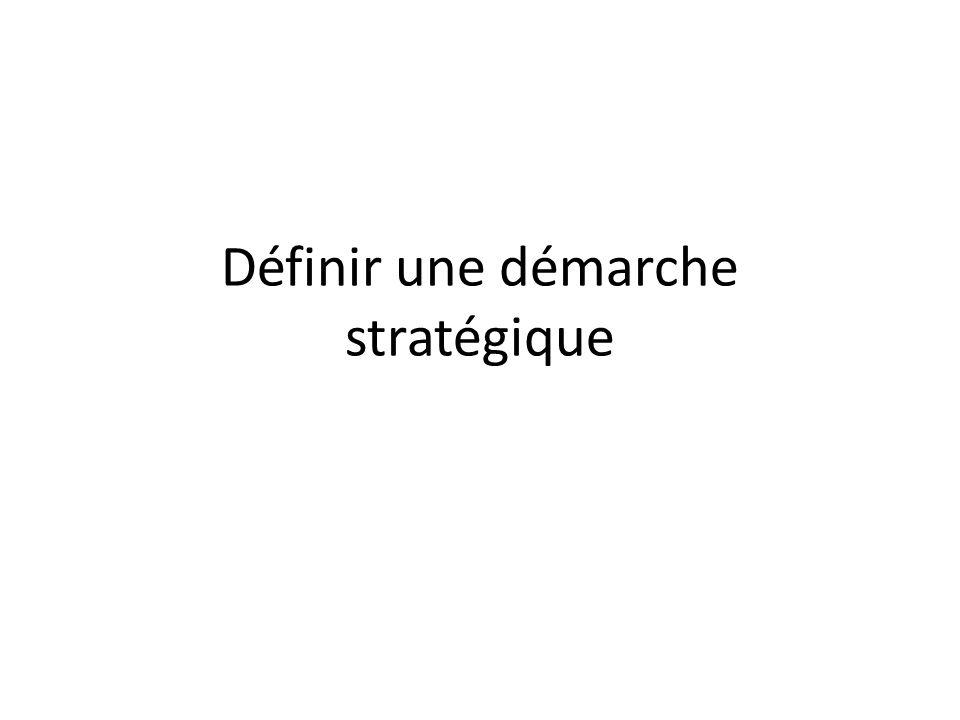 Définir une démarche stratégique