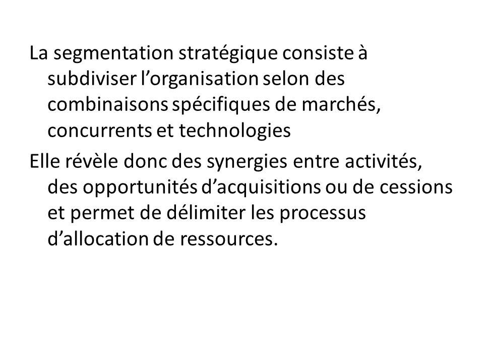 La segmentation stratégique consiste à subdiviser lorganisation selon des combinaisons spécifiques de marchés, concurrents et technologies Elle révèle