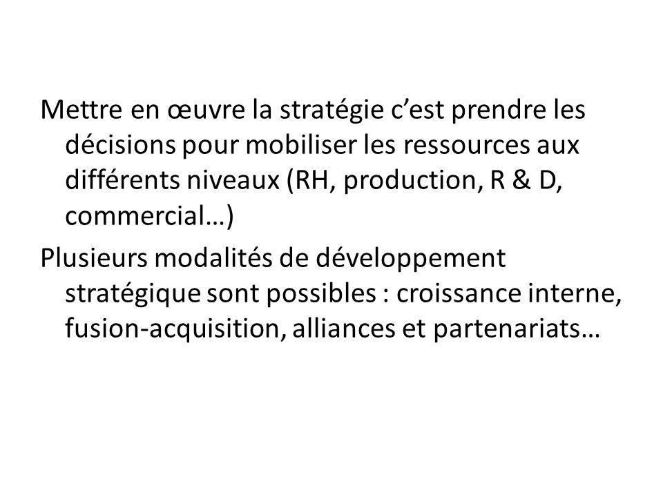 Mettre en œuvre la stratégie cest prendre les décisions pour mobiliser les ressources aux différents niveaux (RH, production, R & D, commercial…) Plus
