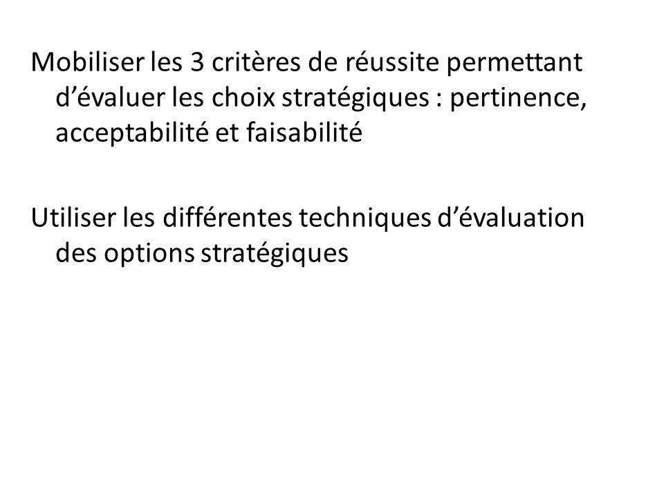 Mobiliser les 3 critères de réussite permettant dévaluer les choix stratégiques : pertinence, acceptabilité et faisabilité Utiliser les différentes te