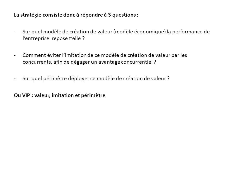 La stratégie consiste donc à répondre à 3 questions : -Sur quel modèle de création de valeur (modèle économique) la performance de lentreprise repose