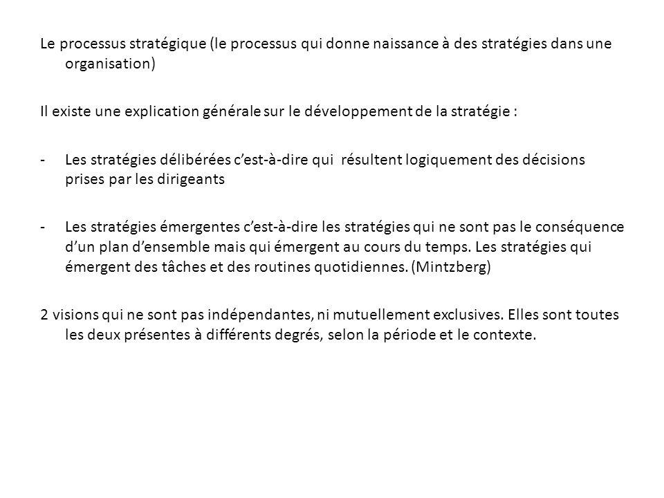 Le processus stratégique (le processus qui donne naissance à des stratégies dans une organisation) Il existe une explication générale sur le développe