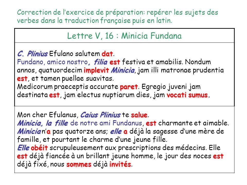 Lettre V, 16 : Minicia Fundana C. Pliniusdat C. Plinius Efulano salutem dat., filiaest implevitMiniciaprudentia est Fundano, amico nostro, filia est f