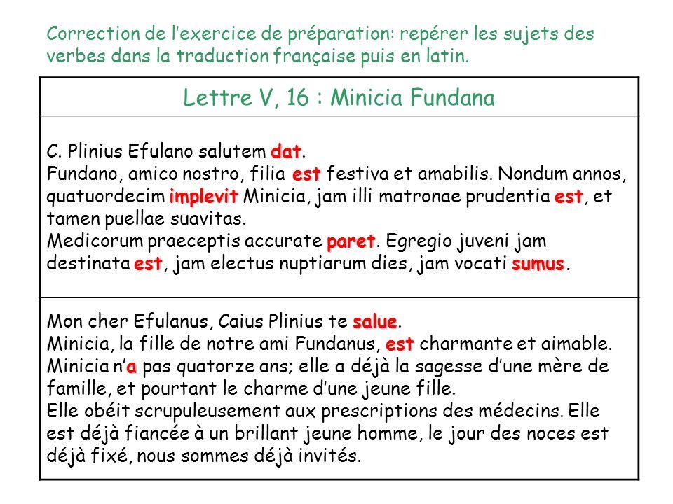 Lettre V, 16 : Minicia Fundana C.Pliniusdat C. Plinius Efulano salutem dat.